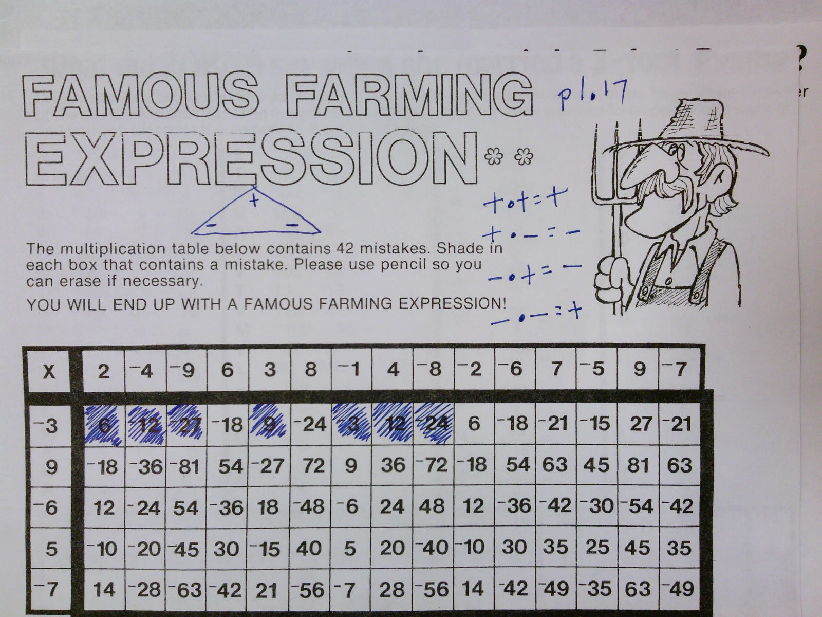 Funky Famous Farming Expression Math Worksheet Answers Collection ...
