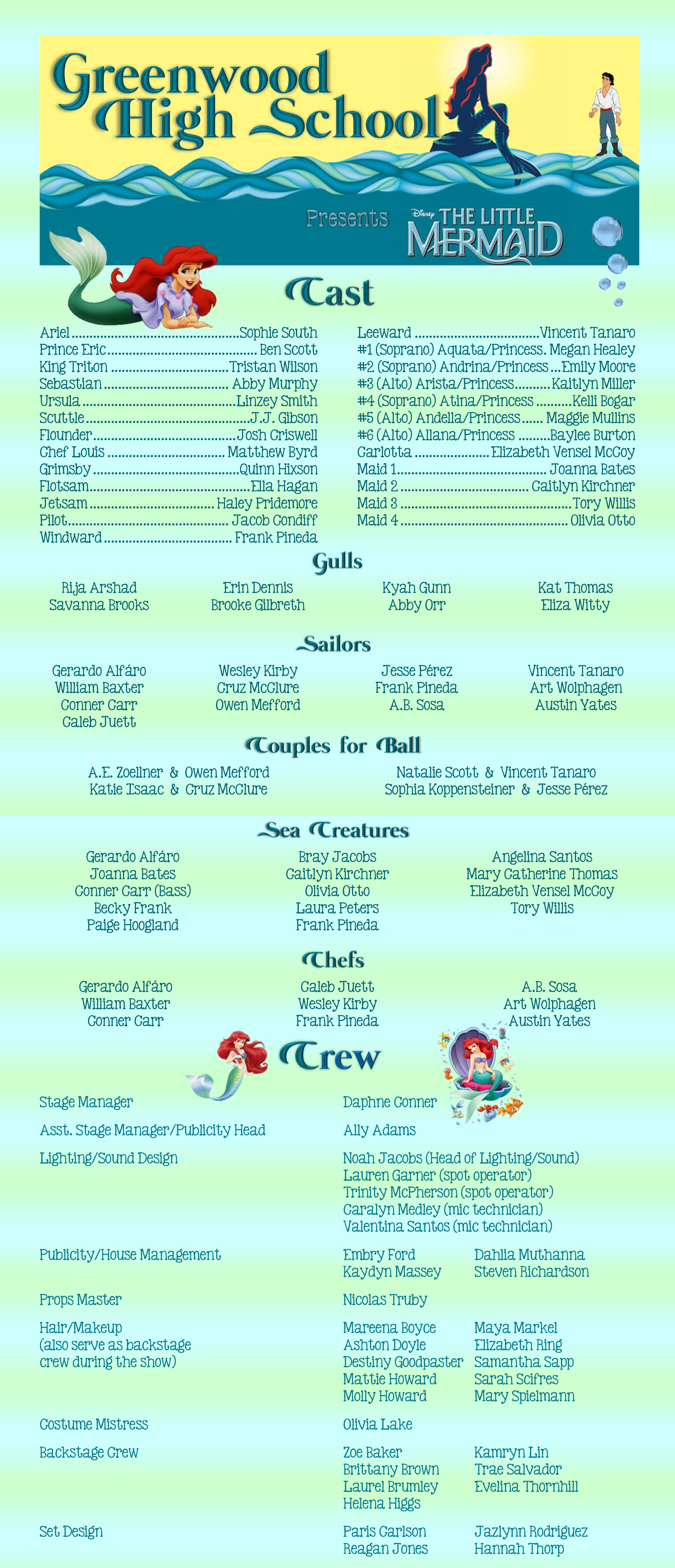 Cast and Crew List