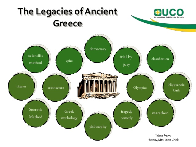 Greek culture and also on the people you can also review the greek