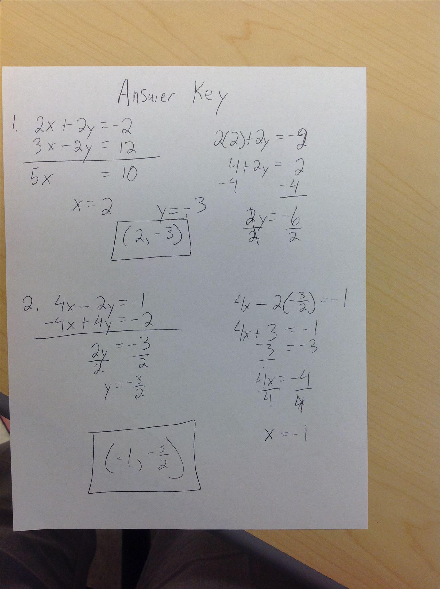 Books Never Written Math Worksheet Answers Key - 13 best ...